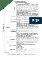 explicacion de los procesos de la sesion.doc