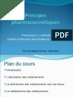 principes pharmacocinétiques