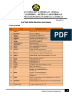 DAFTAR MERK PRODUK SNI WAJIB.pdf