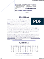 ASCII Chart and Other Resources