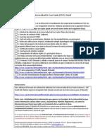 Checklist Brasil Sao Paulo