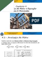 Analogia de Mohr e Eq 3 Momentos