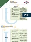 DOFA_Diagnostico de Proceso