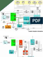 Poster Telematica C-Crosser