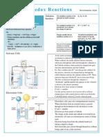 Electrochemistry Study Guide