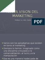 Como Comprender El Marketing