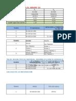 cálculos hidráulicos para diseño de canal