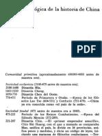 Cronologia historia China siglo XIX