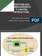 Jlml Capital Intelectual y ..