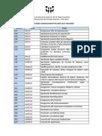 Resoluciones Consejo Directivo 2012