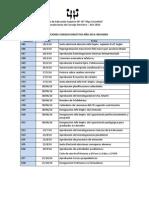 Resoluciones Consejo Directivo 2014