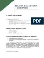 Tema 2 Organización Del Sistema Logístico