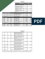 Palantir price list