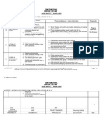 175677791 Safety Analysis Lifting of Plat for Tank Welding