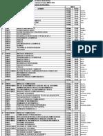 Ufasta Fi Exámenes Mayo 2015