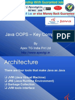 Java OOPS - Key Components