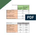 Maverick 2014 Calculation Sheet_arun