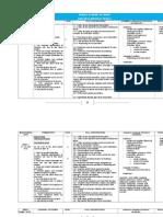 Yearly Scheme of Work Yr 6