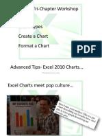 Tri Chapter Workshop Advanced Charts Excel IAAP Feb 2013