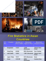 Fire Safety & Burn Mgt.Training.ppt
