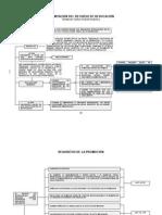Diagrama Procesal RRev