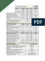 Datos Tecnicos (Polietileno de Ultra Alto Peso Molecular 1000)