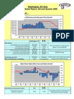 Washington, DC Area Metro Market Report, Second
