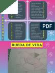 Analisis FODA y Rueda de Vida