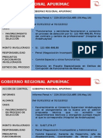 Casos Gobierno Regional de Apurímac