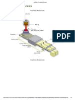 EURIMA - Production Process