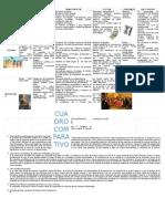 TABLOIDE CUADRO COMPARATIVO.docx