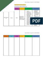 Realización de un estudio comparativo de tres recursos