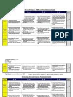 16-20mspowerpointslideshow&presentationrubrics