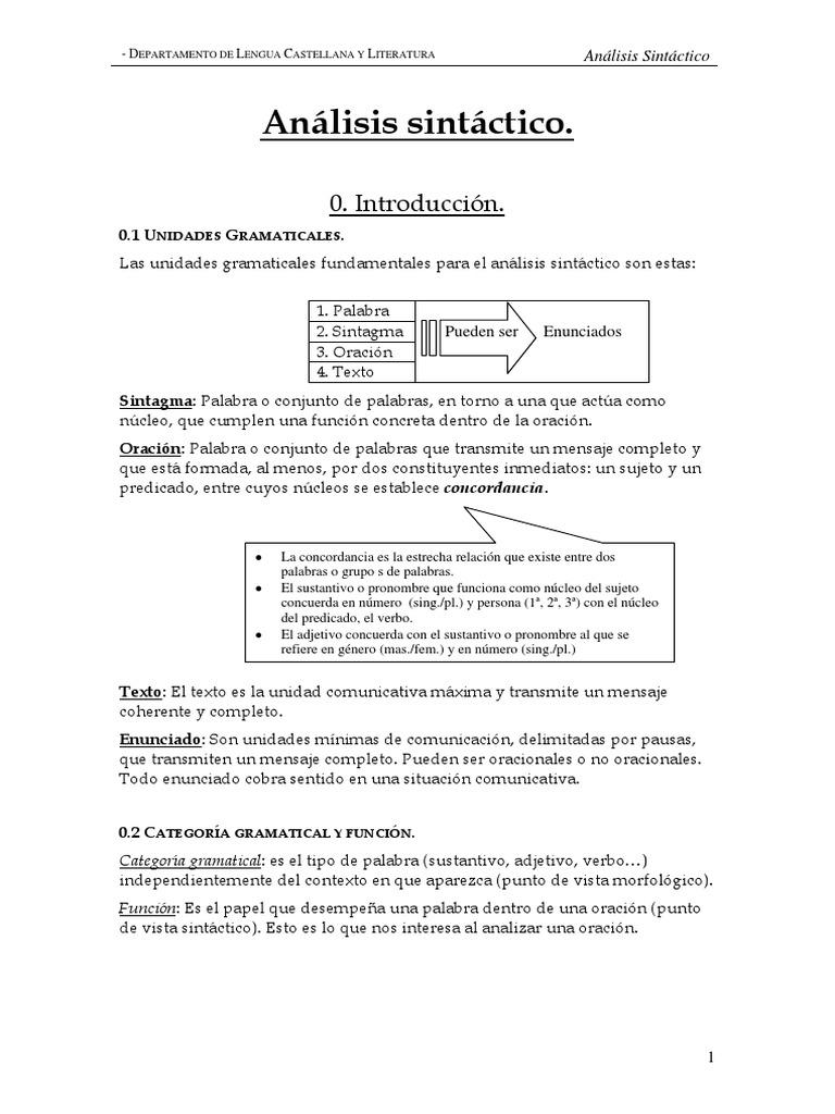 Analisis Sintáctico