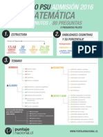Infografía PSU Matemática 2015