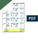 nutrient analysis 3