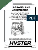 Toyota Electric 7FBCU 15-55 Service Manuals -Forklift