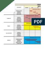 Cronograma de Labores Mecanizadas