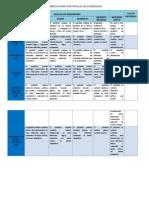Rúbrica Para Portafolio de Evidencias Tercer Semestre Lep (2)