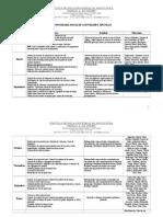 Cronograma Anual de Actividades Apicolas