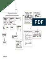 procedimiento_comun(1)