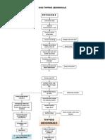6. TF.pdf