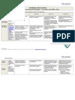 ausvels thinking processes concepts skills chart
