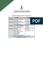 Distribuiçao de pontos - 2013