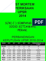 P.M UPSR 2014 & Peracangan 2015