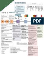 Sales Order Management process for sap terp10