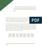 Diagrama de Flujo para programación
