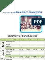 2013 RHRC Accomplishment Report