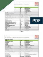 Exhibitors List Email Sintex