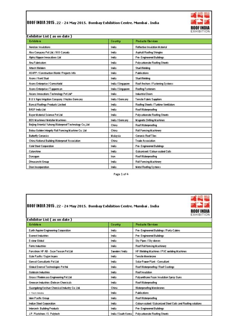 Exhibitors List Email Sintex | Teto | Plástico